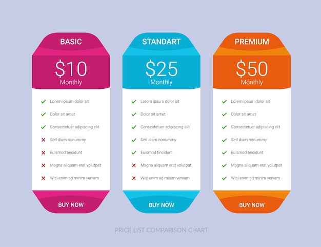Diseño de plantilla de comparación de tabla de precios