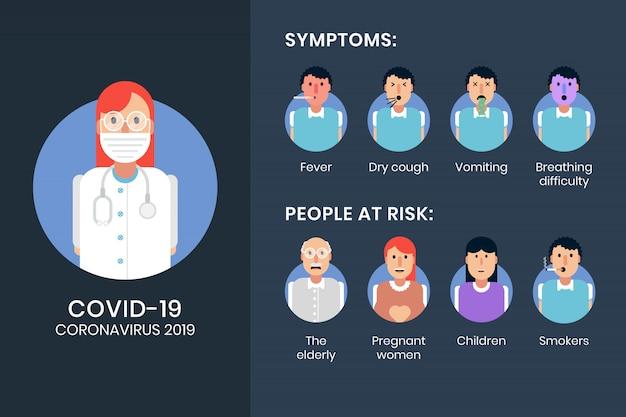 Diseño de plantilla de fondo de infografía coronavirus covid-19 con síntomas y personajes de dibujos animados planos de personas en riesgo
