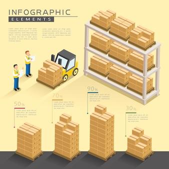 Diseño de plantilla de infografía creativa con escena de inventario
