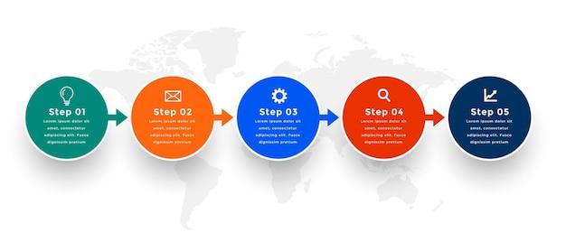 Diseño de plantilla de infografía direccional de cinco pasos