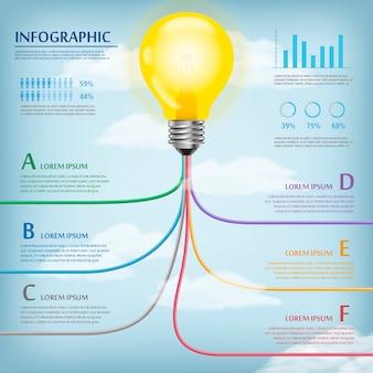 Diseño de plantilla de infografía de educación con bombilla y alambre
