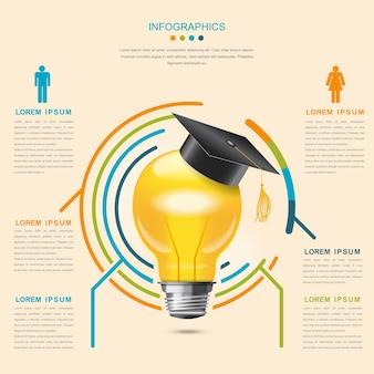 Diseño de plantilla de infografía de educación con bombilla y sombrero de graduación