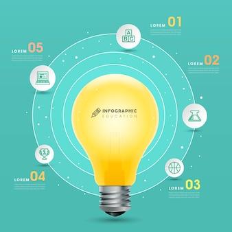Diseño de plantilla de infografía de educación con elemento de bombilla