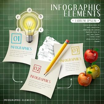 Diseño de plantilla de infografía de educación con elementos de lápiz y bombilla