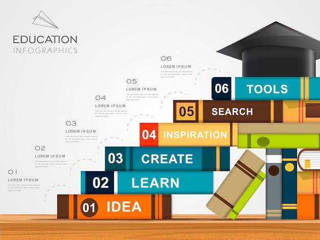 Diseño de plantilla de infografía de educación