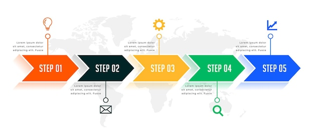 Diseño de plantilla de infografía de línea de tiempo direccional de cinco pasos