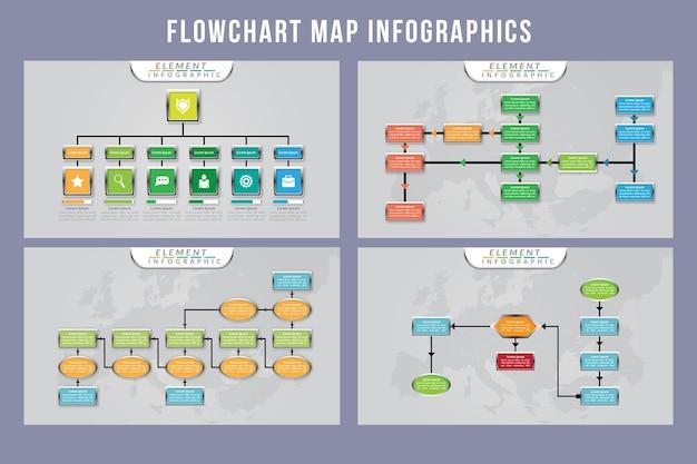 Diseño de plantilla de infografía de mapa de diagrama de flujo