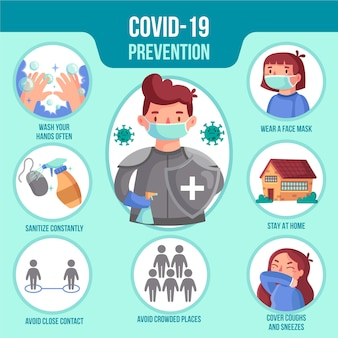 Diseño de plantilla de infografías de prevención de coronavirus