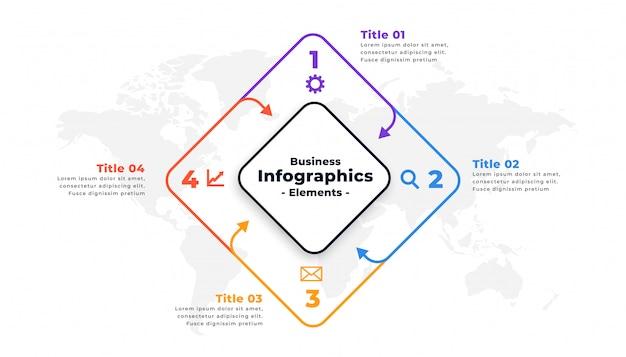 Diseño de plantilla de presentación de informe infográfico de cuatro pasos