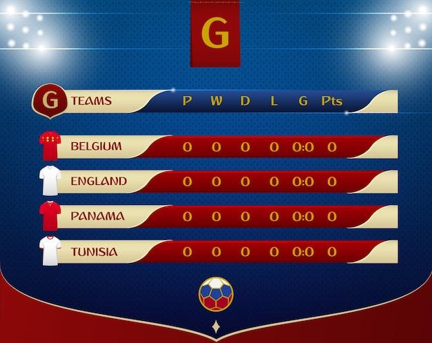 Diseño de plantilla de tabla de resultados de fútbol o partido de fútbol.