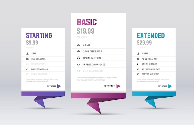 El diseño de plantillas blancas de tablas de precios con una pata en estilos de origami. plantillas de banners para sitios web, publicidad, ventas y negocios.