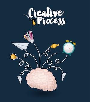 Diseño de proceso creativo