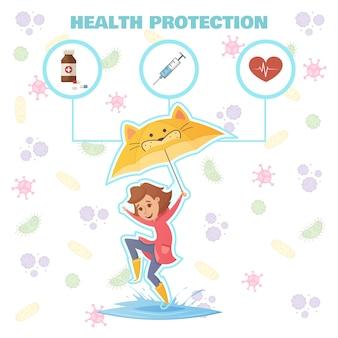 Diseño de protección de la salud