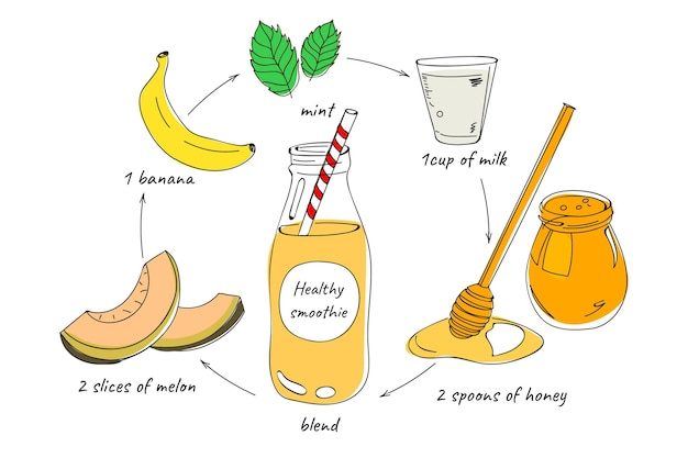 Diseño de receta de batido casero