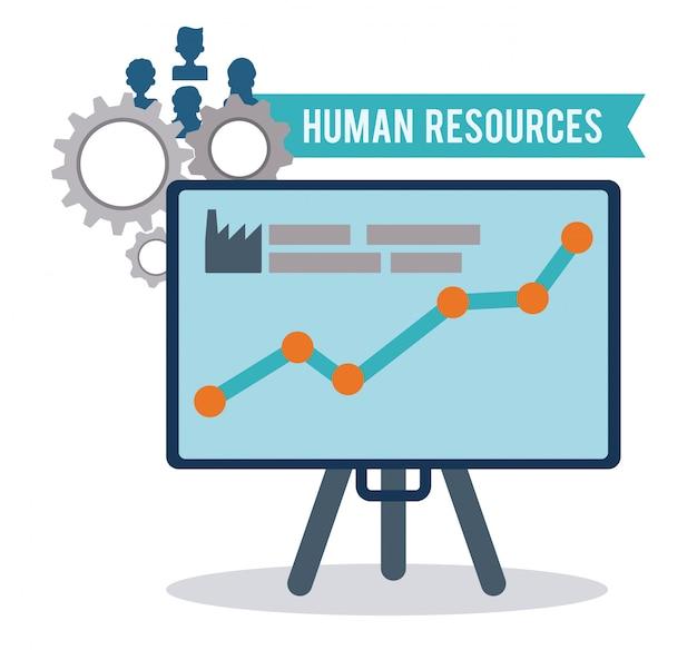 Diseño de recursos humanos.
