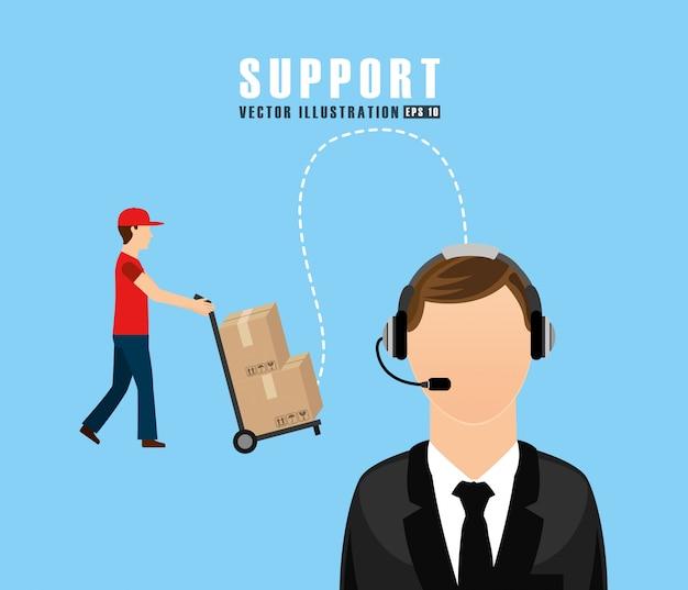 Diseño de servicio de soporte