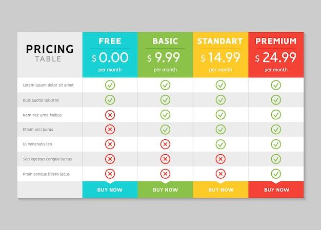 Diseño de tabla de precios para empresas.