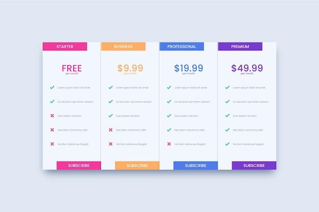 Diseño de tabla de precios web con cuatro planes de suscripción