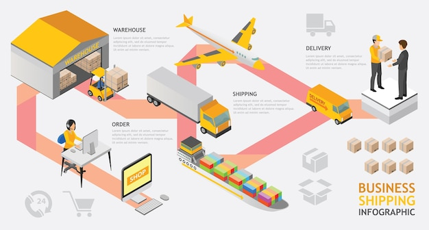 Diseño de vector de servicio de envío isométrico de infografía