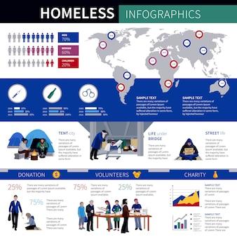 Disposición de infografía sin hogar