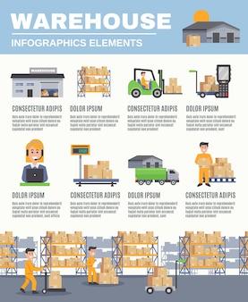 Disposición de infografías de almacén