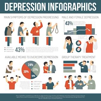 Disposición de infografías de depresión