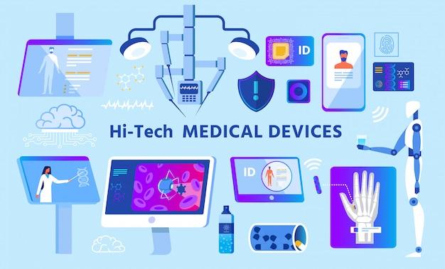 Dispositivos médicos de alta tecnología establecidos en cartel publicitario
