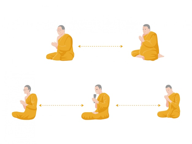 Distanciamiento social, monje ora y mantén la distancia por riesgo de infección y enfermedad