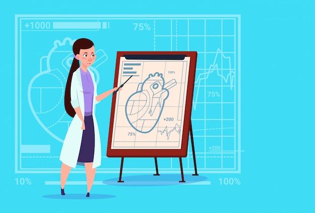 Doctora, cardióloga, sobre un rotafolio con clínicas médicas del corazón, hospital de trabajadores