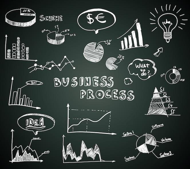 Doodle diagramas de negocios en pizarra
