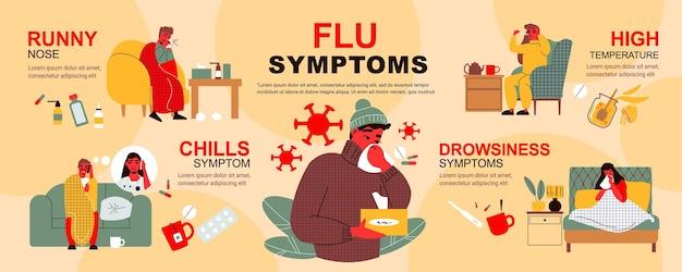 Doodle de infografías de gripe con síntomas comunes e ilustración de medicamentos