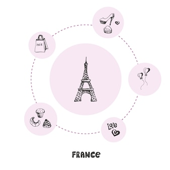 Doodle de símbolos famosos de francia