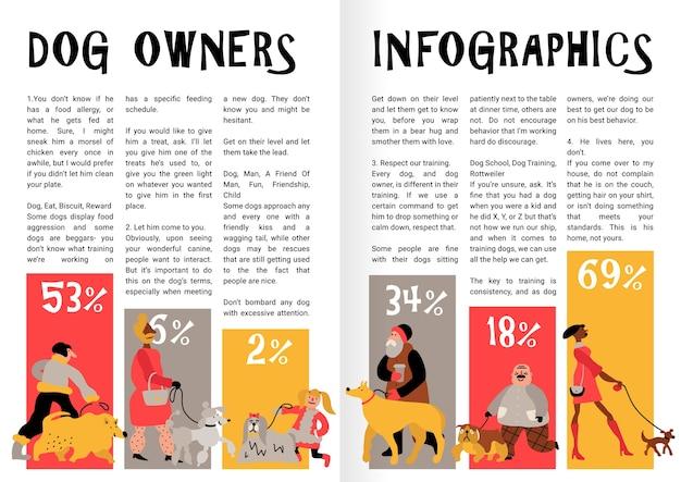 Dueños de perros, adultos y niños, durante el paseo de mascotas con correa, páginas de libros de infografías