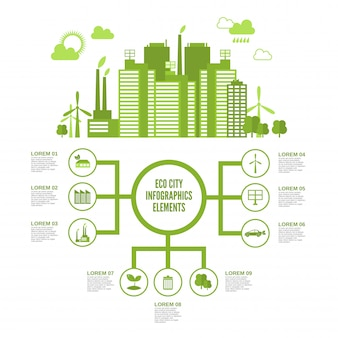 Eco ciudad infografía