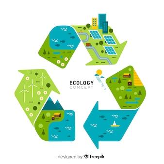Ecología concepto fondo plano estilo