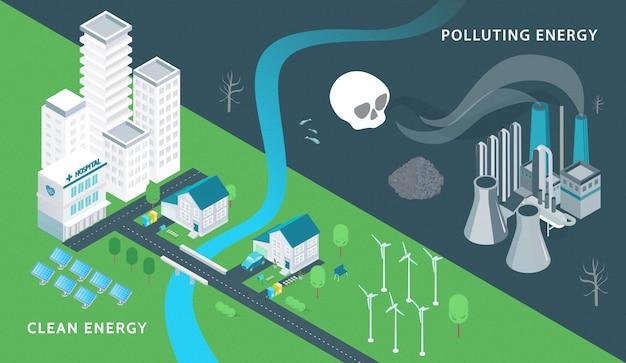 Ecología y contaminación isométrica con símbolos de energía limpia isométrica