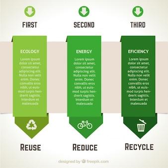 Ecología infografía