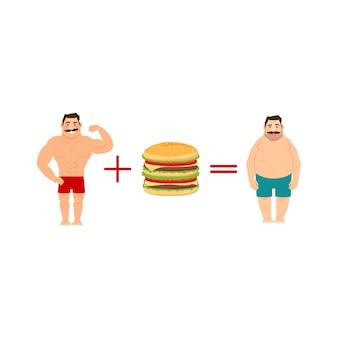 Ecuación con hombres y comida rápida.