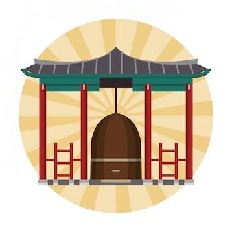Edificio del templo asiático