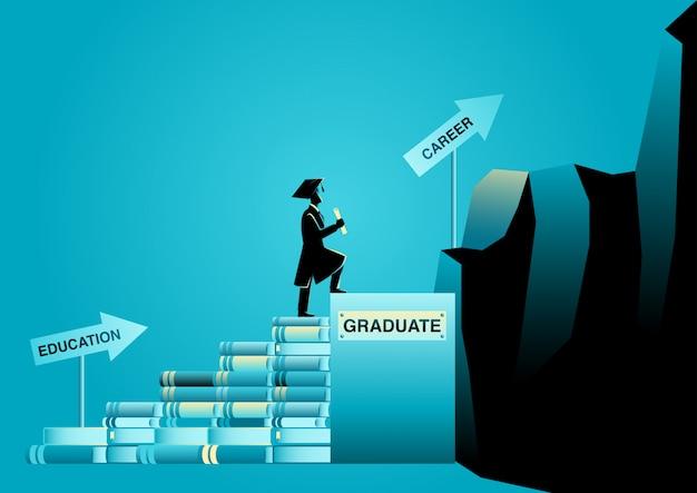 Educación y carrera