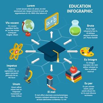 Educación infografía isométrica