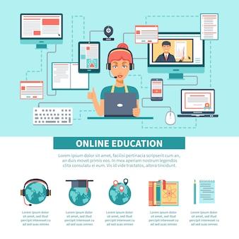 Educación en línea formación infografía