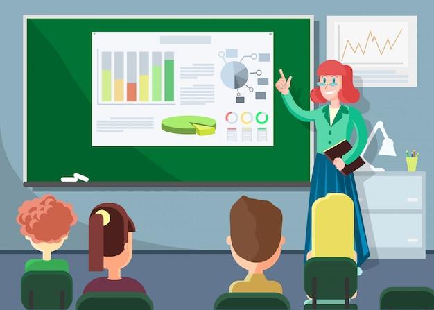 Educador en gafas apuntando a infografías.