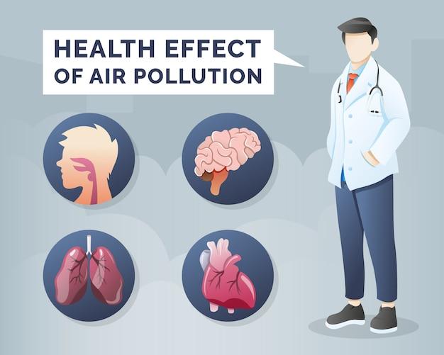 Efectos sobre la salud de la contaminación del aire.
