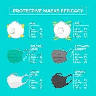 Eficacia de las máscaras protectoras