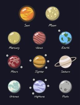 El vector del sistema solar