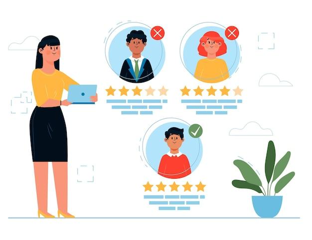 Elección del concepto de trabajador