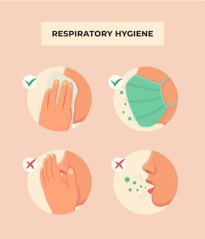 Elección correcta e incorrecta de la higiene respiratoria para evitar corona o covid-19 con un estilo moderno de icono plano
