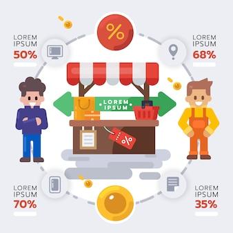 Elemento de infografía de compras en línea, ilustración plana. pago