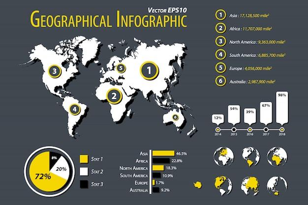 Elemento de infografía geográfica
